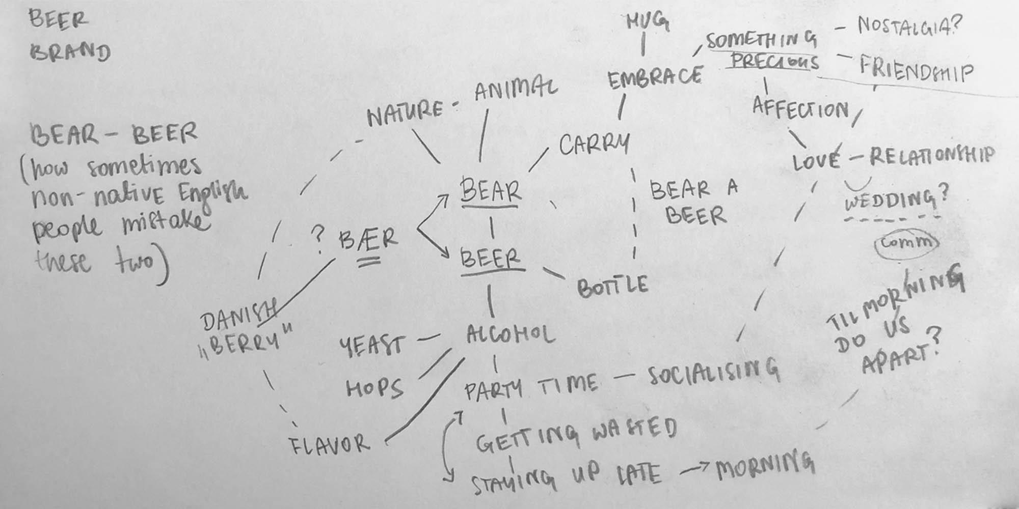 Beermap